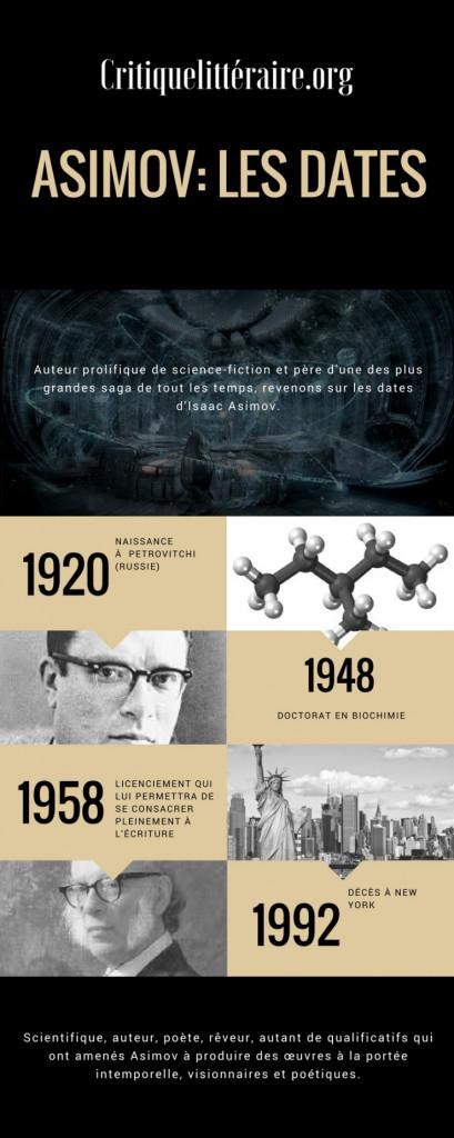 Infographie Asimov
